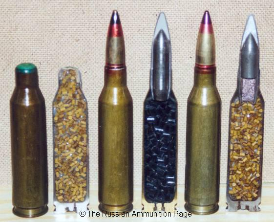 from 12 7mm to 14 5mm the russian ammunition page